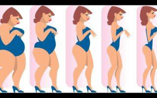 Китайская медицина: методы похудения